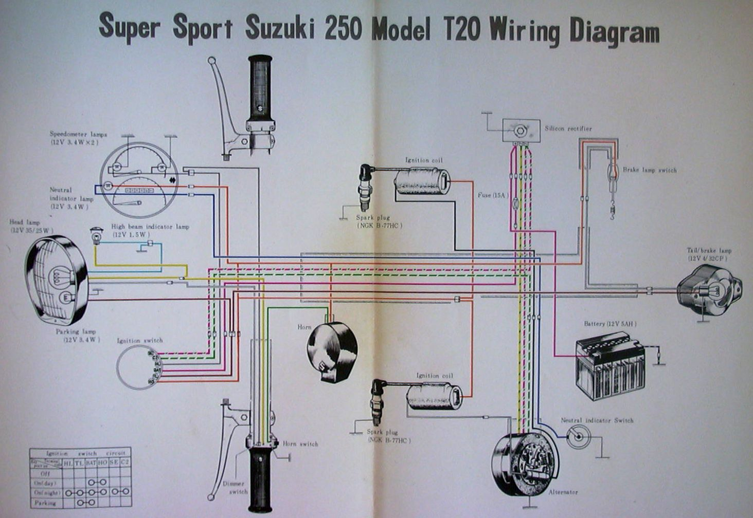 wiring the suzuki t20 'super six' x6 wiring diagram suzuki intruder wiring diagram at panicattacktreatment.co